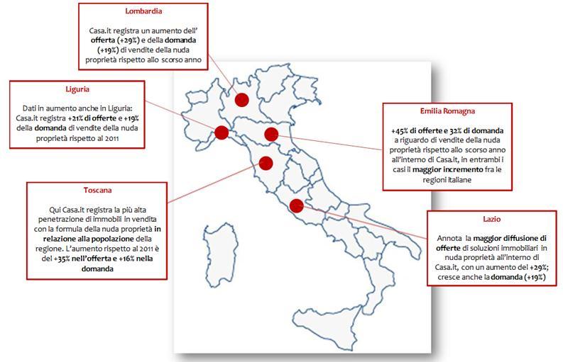 Beautiful 5 Consigli Per Non Sbagliare: Parla Daniele Mancini, AD Di Casa.it. U201cLa  Formula Della Nuda Proprietà ...