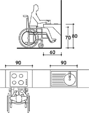 Una casa accessibile sordionline sordionline for Piani casa accessibili per disabili