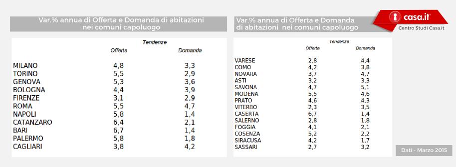 tabelle_provincia2