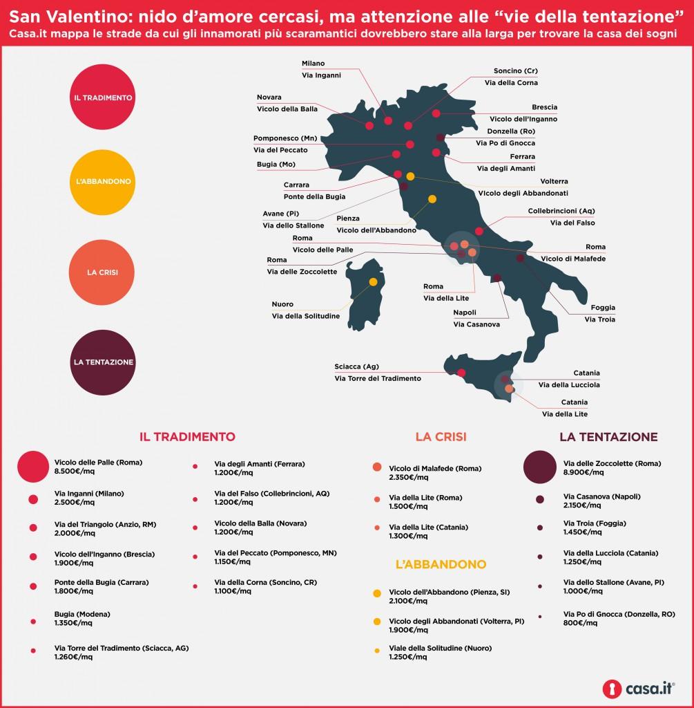 Casa.it_vie tentazione_infografica