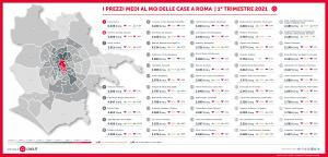 Prezzi in calo a Roma